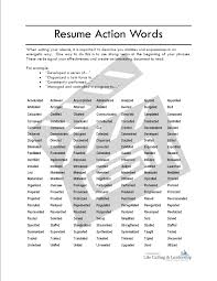 Resume And Cover Letter Action Words Active Verbs For Picture