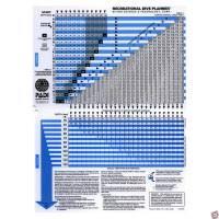 Padi Dive Chart Pdf Padi Dive Tables