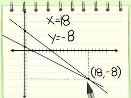simultaneous equations questions and answers edexcel tessshlo quadratic simultaneous