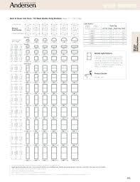 Andersen Window Sizes Chart Anderson Window Sizes Askarchitect Co