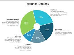 Tolerance Strategy Ppt Powerpoint Presentation Icon