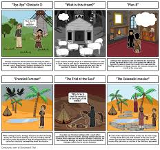 the alchemist project part storyboard by darkrp