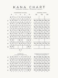 Katakana Characters Chart Combined Hiragana And Katakana Japanese Character Chart Ivory Poster By Ivankrpan