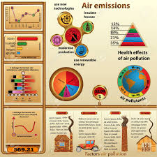 Pollution Chart Images Infographics About Air Pollution Man In The Style Of Steampunk