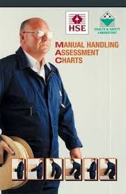 Manual Handling Assessment Charts Health And Safety