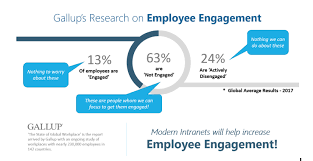 Top 9 Actionable Employee Engagement Ideas And Activities