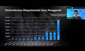Финалы лиги чемпионов уефа 2021: P4tk Boe Malang Mengenal Filosofi Penggerak