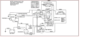 snapper pro wiring diagram all wiring diagram snapper generator wiring diagram wiring diagram library snapper lawn tractor wiring diagram snapper pro wiring diagram