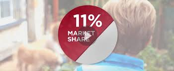 mapfre insurance company mapfre in the world region iberia risk management and insurance