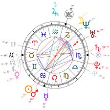 Astrology And Natal Chart Of Ashley Tisdale Born On 1985 07 02