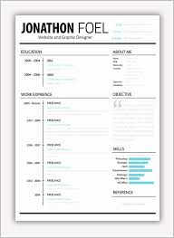 Curriculum Vitae Template For Pages On Mac Resume Resume