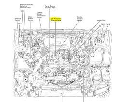 1998 subaru impreza radio wiring diagram wirdig