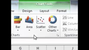 Excel Chart Tutorial Youtube How To Create A Chart In Excel