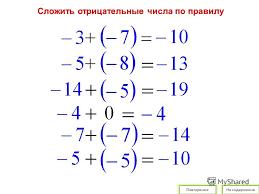 Презентация на тему Сложение и вычитание положительных и  37 Повторение Сложение отрицательных чисел