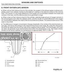 Stop Calling The Stock Front O2 Sensor A Narrowband Nasioc