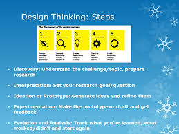 d school Design Thinking steps diagram   Web Tips   Pinterest as well Design Thinking as a Strategy for Innovation » Paul Olyslager besides 5 Stages in the Design Thinking Process   Interaction Design as well Design Thinking  9 templates to get you started   Stormz in addition  likewise Implementing Design Thinking in 5 Steps   Crunch Creative Design moreover Critical Thinking as a Catalyst of Change in Design additionally 5 Stages in the Design Thinking Process   Interaction Design furthermore Seesaw Coders   puter Science Education Week Resources likewise Design Thinking furthermore Steps in a Design Thinking Process. on design thinking steps