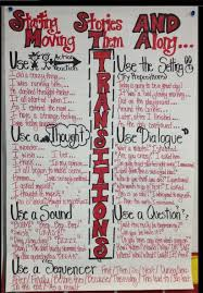 Transition Word Chart Transitions For Writing