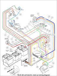 36 volt battery wiring diagram wiring data rh retrotrek co car battery charger schematic 1998 club car round connector plug