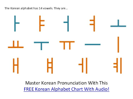Resume Pronunciation Audio