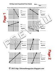 slope intercept form from graphs