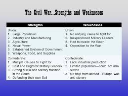 Civil War Strengths And Weaknesses Chart The Civil War Era In America Ppt Download