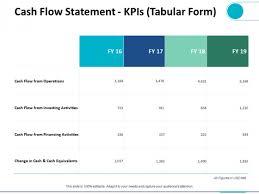 Cash Flow Summary Template Cash Flow Statement Kpis Tabular Form Ppt Powerpoint