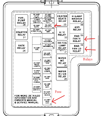sebring fuse box wiring diagram data 2004 jeep grand cherokee fuse box at 2004 Jeep Grand Cherokee Fuse Box