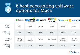 6 Best Accounting Software Options For Mac