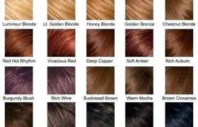 28 Albums Of Matrix Red Hair Color Chart Explore