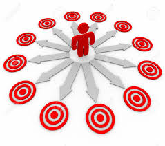 A Person Must Choose Between Several Opportunities Symbolized