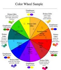 11 Best Hair Color Wheel Images Hair Color Wheel Hair