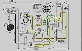 elegant of kohler engine wiring diagram for 17hp jd john deere 20 HP Kohler Engine Diagram at Kohler Engine Wiring Diagram For 17hp