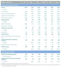 Financial Statements Format Templates Template Financial Statement Excel Template Templates