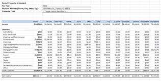 Income And Expense Template Income And Expense Template Excel Under Fontanacountryinn Com