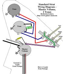 standard strat gif stratocaster pickup wiring diagram wirdig 600 x 703