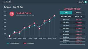 Line Chart Ppt Flat Sales Dashboard Powerpoint Templates