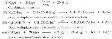 write the balanced chemical equations