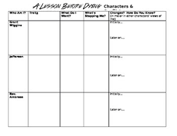 Literary Terms Chart A Lesson Before Dying Literary Elements Review And Character Conflict Chart