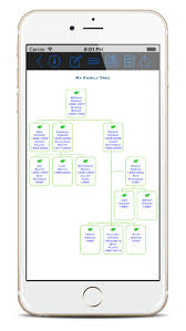 Family Tree Builder App By Iw Technologies Llc Ios United States
