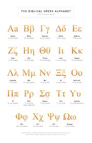 Greek And English Alphabet Chart An Introduction To The Biblical Greek Alphabet Zondervan