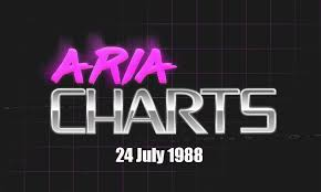 Australian Music Charts 1988 Aria Charts Throwback 24 July 1988 Aria Charts