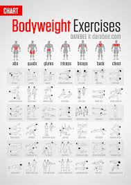 Bodyweight Exercises Muscle Map Fitness Exercise Workout