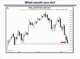 Steve Nison Candlestick Charts Steve Nisons Day Trading Course Using Candlestick Charts