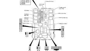 what fuse or fuse link is associated with the front wiper blades? 2007 Nissan Quest Fuse Diagram 2007 Nissan Quest Fuse Diagram #22 2007 nissan quest wiring diagram