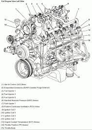 chevy 5 7 engine diagram wiring diagram for you • chevrolet 5 3 engine diagram wiring diagrams rh 20 13 52 jennifer retzke de 5 7 hemi engine parts schematic chevrolet engine vacuum routing diagrams