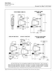 brooks ar mite low flow armored flowmeter 7