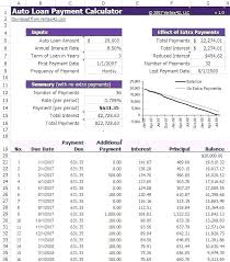 Amortization Table Excel Template Loan Amortization In Excel Excel