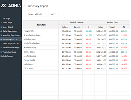 Daily Sales Template Excel Daily Sales Tracking Template