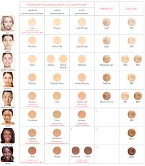 Makeup Foundation Color Chart Jane Iredale Foundation Colour Matching Makeup Charts
