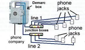 basic home wiring circuits basic image wiring diagram basic house wiring circuit diagram wiring diagram on basic home wiring circuits